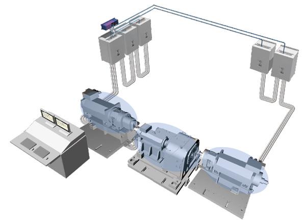 Dynamo dynamometer testing system for automobiles for Dynamometer for motor testing