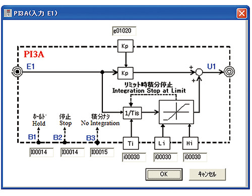 Control block diagram