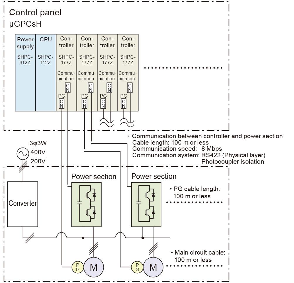 System configuration diagram