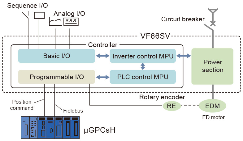 VF66SV configuration diagram